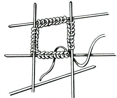 Распределение петель на четырех спицах