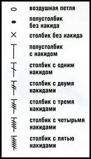 Правильно читать схемы вязания 617